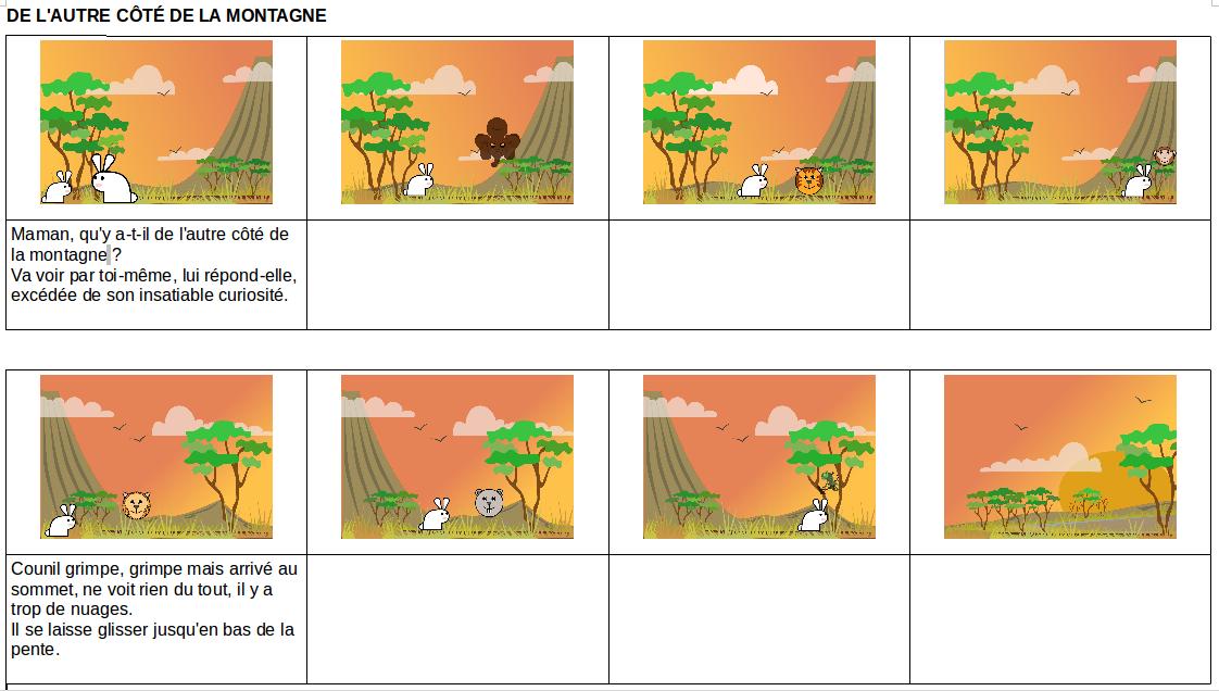 Inventer une histoire, par exemple avec des cliparts libres.