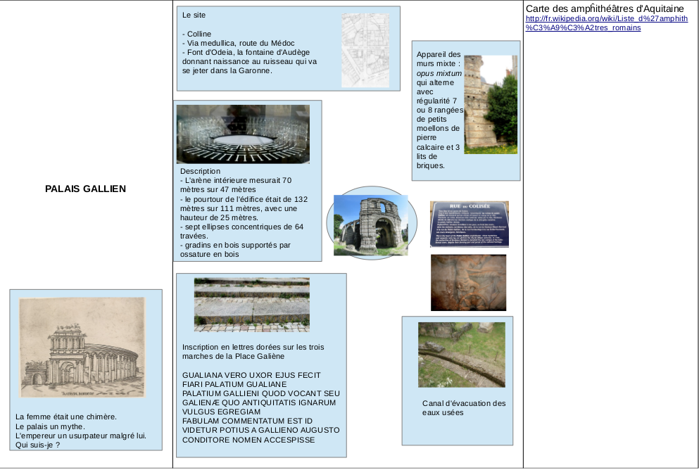 20150511 Proposition de contenu pour la fiche du Palais Gallien